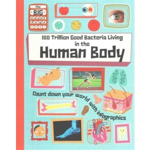 100 Trillion Good Bacteria Living in the Human Body