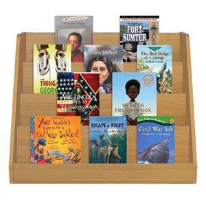 CICERO Kids Book Collection: Civil War - Grades K-5 (42 titles)